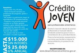 Nueva convocatoria del programa Crédito Joven