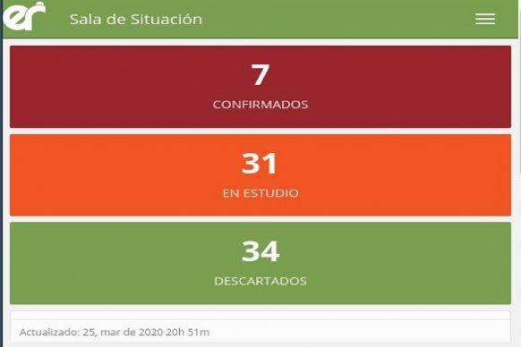 Malbran confirmó tres nuevos casos de COVID en Entre Ríos
