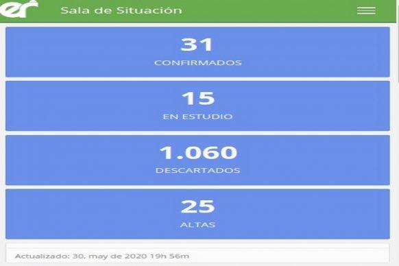 Este sábado se registró un nuevo caso de coronavirus en Entre Ríos