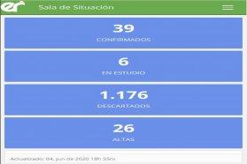 Este jueves se registraron cuatro casos de coronavirus en Entre Ríos