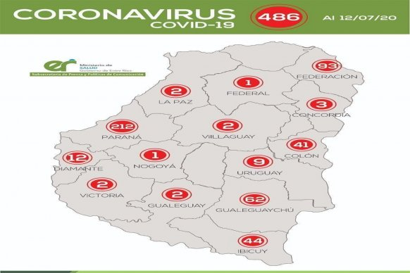 Este domingo se registraron 58 nuevos casos de coronavirus en Entre Ríos