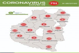 En Entre Ríos este domingo se registraron  21 nuevos casos de coronavirus