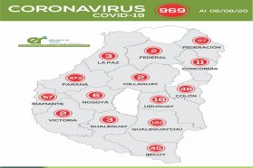 En Entre Ríos este jueves se registraron  64 nuevos casos de coronavirus