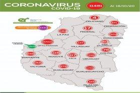Este domingo se registraron 295 nuevos casos de coronavirus en Entre Ríos