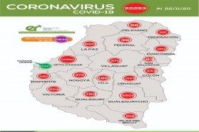 Este domingo se registraron 332 nuevos casos de coronavirus en Entre Ríos