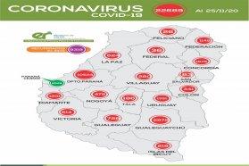 Este miércoles se registraron 226 nuevos casos de coronavirus en Entre Ríos